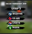 soccer tournament 2018 group d vector image