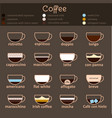espresso guide thin line icon set vector image vector image