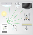 smart house control system using a mobile phone vector image