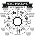 Mexico infographic elements simple style vector image vector image