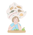 stress and diet vector image vector image