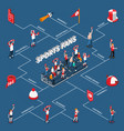 sports fans isometric infographics vector image