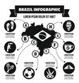 brazil infographic concept simple style vector image vector image