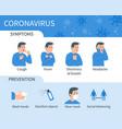 coronavirus covid19 symptoms and prevention vector image