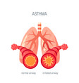 asthma disease icon in flat style