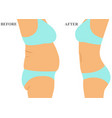 healthy lifestyle health before and after vector image
