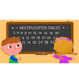 Multiplication tables on black board vector image vector image