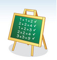 blackboard or chalkboard on easle vector image