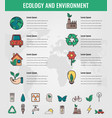 ecology and environment infographics ecology vector image