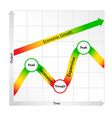 Economic Cycle Diagram vector image