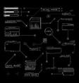 set hud callout titles futuristic sci-fi vector image vector image