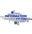 word cloud information system vector image vector image