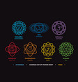 chakras system of human body vector image vector image