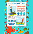 fishing contest invitation with fisher and tackle vector image vector image