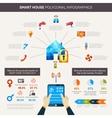 Smart House Polygonal Infographics vector image vector image