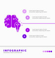 idea business brain mind bulb infographics vector image