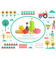 organic food poster and people vector image vector image