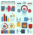 Artificial Intelligence Infographics vector image