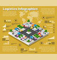 logistic infographics urban road vector image vector image