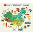 China Travel Collection vector image vector image