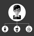 avatar male design vector image vector image