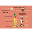 Benefits of Vitamin C info graphic vector image vector image