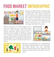 Food market infographics supermarket vector image