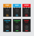 set of black price tables with a flipchart on vector image vector image