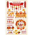 chinese lunar new year infographics vector image vector image