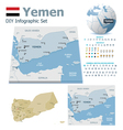 Yemen maps with markers vector image