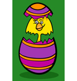 chicken in easter egg cartoon vector image vector image