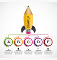 education infographic design template rocket of a vector image vector image
