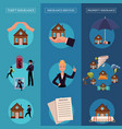 house insurance infographic poster vector image