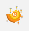 bitcoin price history infographics of changes vector image vector image