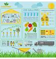 Garden work infographic elements Working tools set vector image vector image