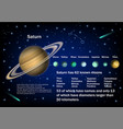 saturn and its moons educational poster vector image vector image