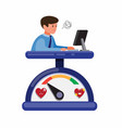 exhausted stressed office worker in health scale vector image vector image