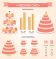 Infographic Wedding Cake Servings vector image vector image