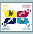 Purebred cats isometric infographics