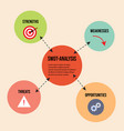 swot-analysis strengths weaknesses threats and vector image vector image