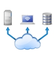 Sever DB and laptop connected to cloud computing vector image vector image