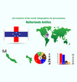 netherlands antilles all countries of the world vector image vector image
