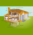 detailed rendering of modern house in the section vector image