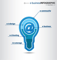 Modern high-tech bulb info graphic vector image vector image