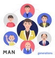 flat people aging process concept vector image vector image