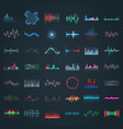 sound waves music equalizer frequency spectrum vector image vector image