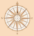 sea compass vector image