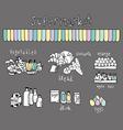 supermarket doodle dark grey vector image vector image