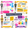 photographer engineer professions infographic vector image vector image