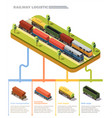 train railway isometric chart vector image